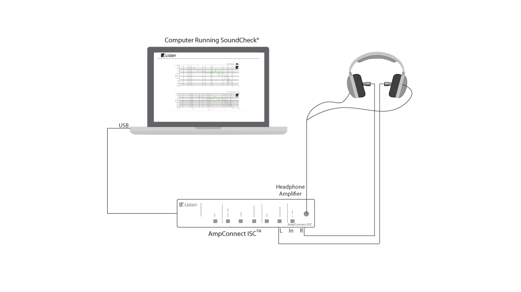 Headphone Test Setup with Coupler