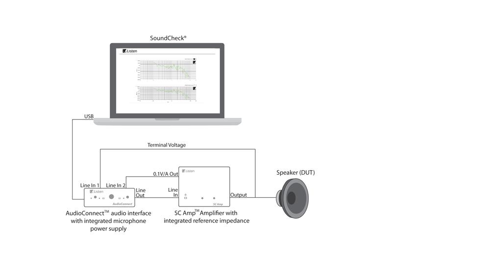 Loudspeaker_impedance_measurement_T-S_parameters_scamp