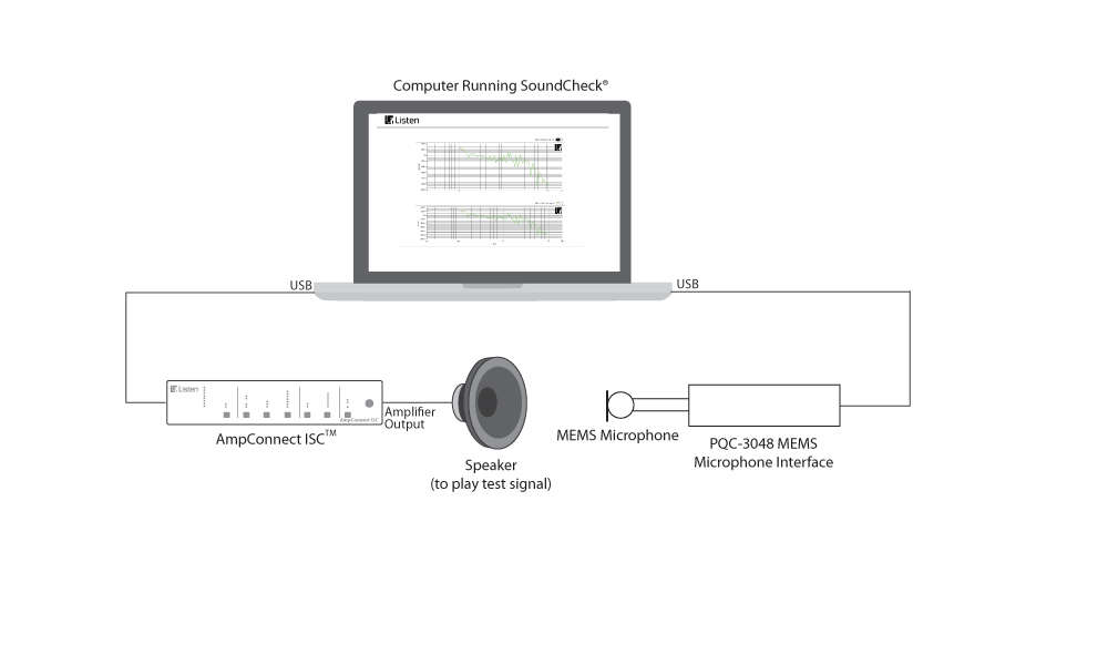 MEMS Microphone test with PQC-3048