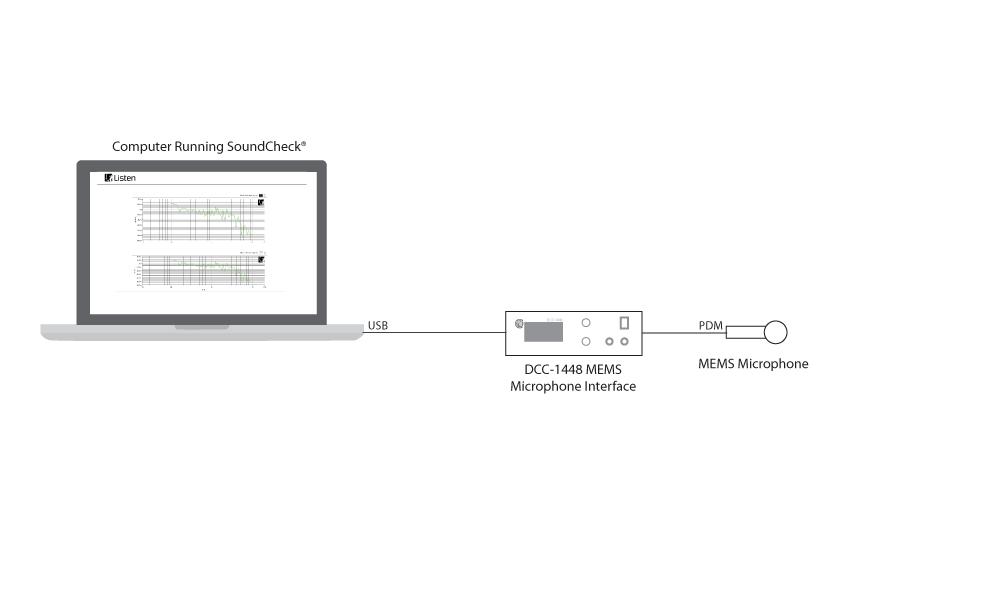 MEMS mic PSR test setup