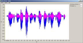 Standard Waveform Filter