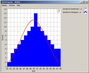 New Histogram Option in Statistics