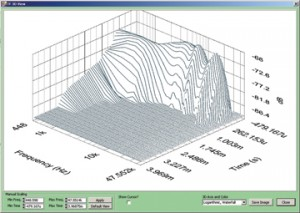 Waterfall Plot in SoundMap Module