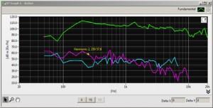 SC 13 graph