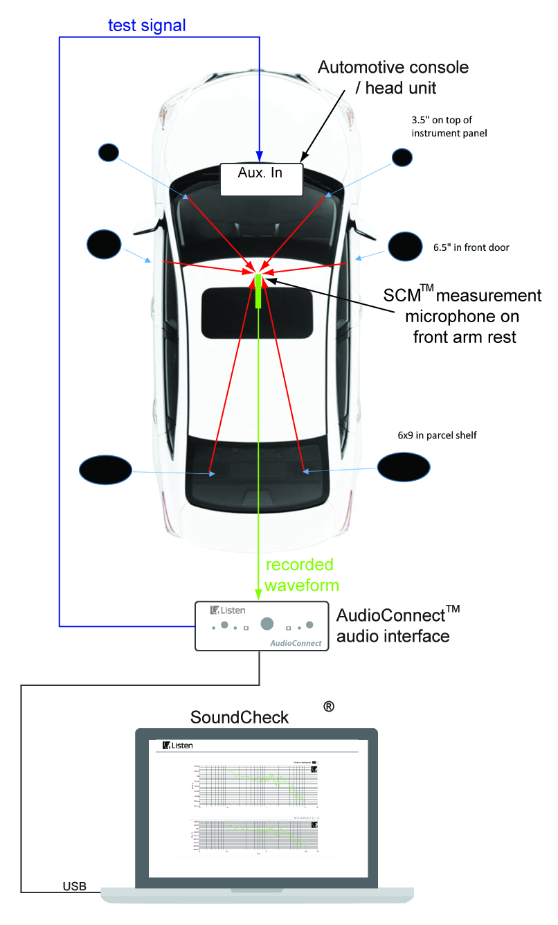 car_speaker_test_setup