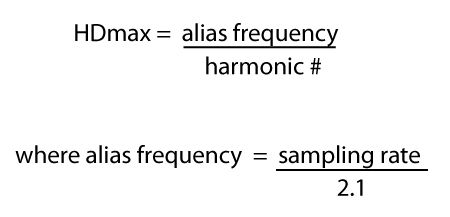 Conventional Distortion Equation
