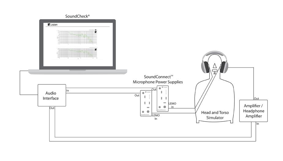headphone_schematic_soundconnect2_audioconnect4x4_headphone_amp_