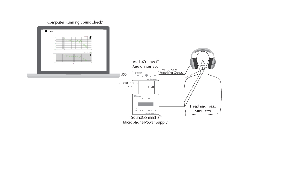 Headphone Schematic with SoundConnect 2 and AudioConnect