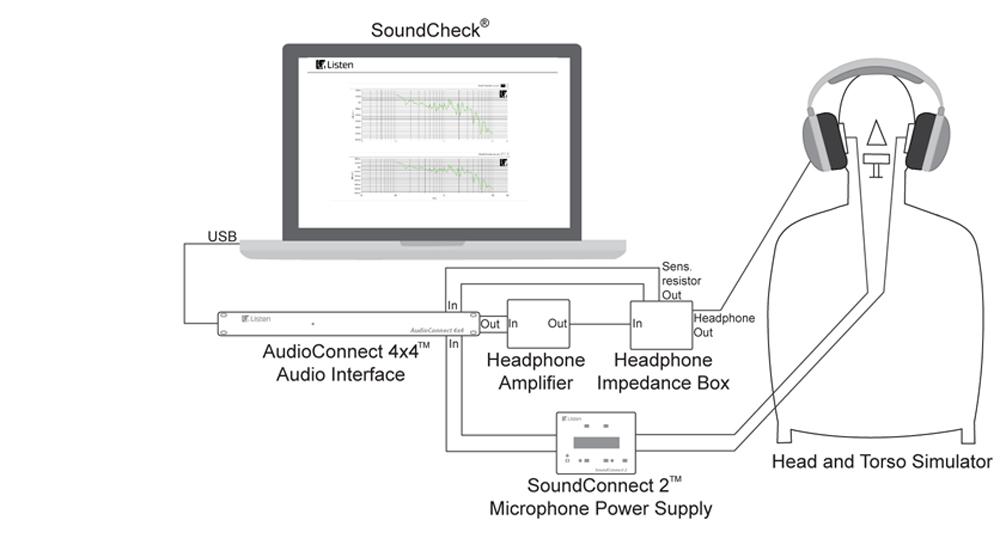 headphones  u0026 headsets  u2013 listen  inc
