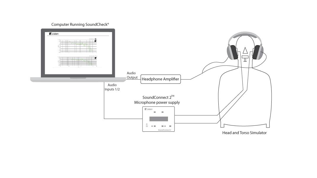 headphone test setup