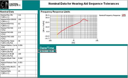 hearing aid nominal data