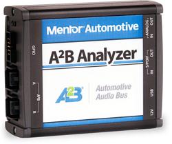 mentor_a2b