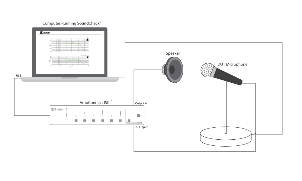 Microphone Polar Plot Setup with Turntable