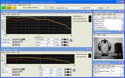 noise cancelling headphone measurement