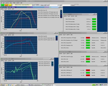 Handset Test to TIA 810/920TIA_810/920