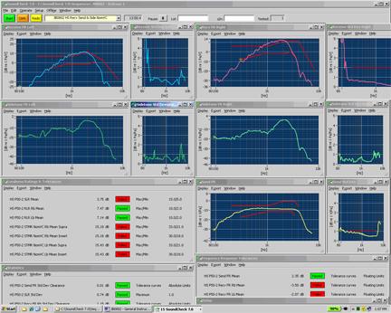 Headset Test to TIA 810/920TIA_810/920