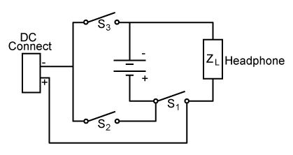 Switch Configuration Schematic